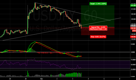 USDJPY: The early bird catches the worm