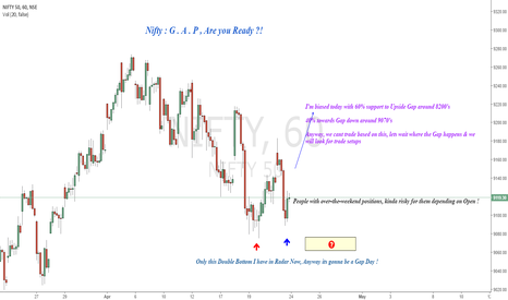 NIFTY: Nifty : G . A . P , Are you Ready ?!