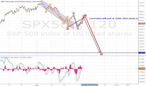 SPX500: S&P down to 1540 from 1660 next week