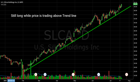 SLCA: SLCA - Nice opportunity