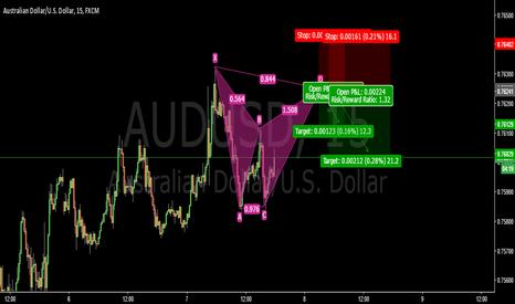 AUDUSD: Possible bat pattern- AUDUSD