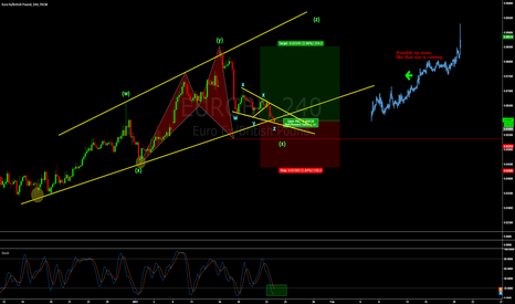 EURGBP: EURGBP - Up move is coming.