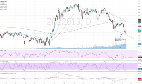 ZCZ2013: #Corn Correct Higher? RSI Divergence on Daily Chart $ZC_F
