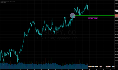 USDJPY: Buy Idea for USDJPY