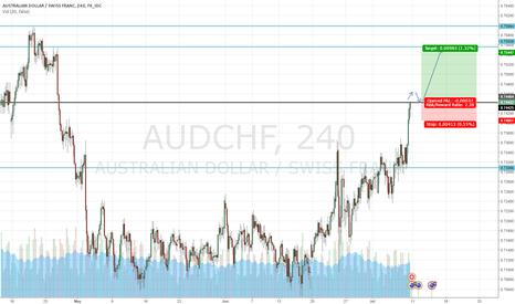 AUDCHF: LONG, BUY AUD/CHF. MY IDEA :) 4h