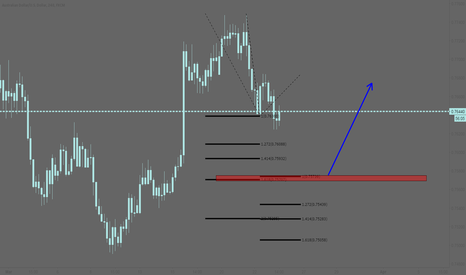 AUDUSD: AUDUSD: Bullish fib idea
