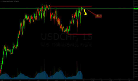 USDCHF: USD/CHF Sell opportunities