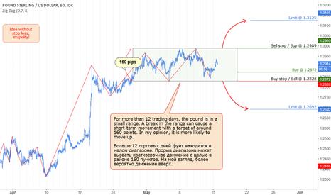 GBPUSD: GBP: Range break.