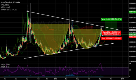 XVCBTC: V CASH  CAN DELIVERY SOME GOLD