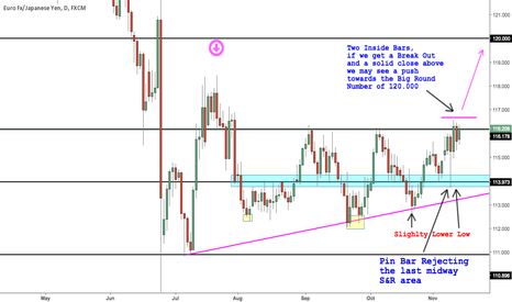 EURJPY: EUR/JPY D, Potential to go Long if certain criteria are met.