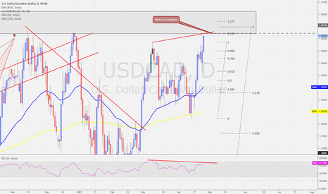 USDCAD: USDCAD - 113 FIB with Divergence on DAILY - Short Opp