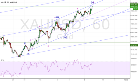 XAUUSD: GOLD; completed wave 5?