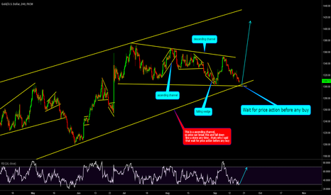 XAUUSD: XAUUSD: 2 trendline support,Rsi indication,Pattern confirmation.