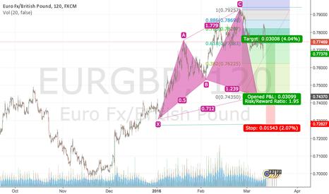 EURGBP: EURGBP Bullish Cypher