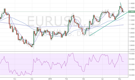 EURUSD: Week Ahead – Return of Greek saga and BOE Super Thursday