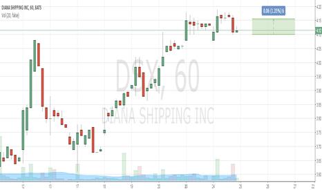 DSX: Buy 4.1  Take Profit 4.15 Stop Loss 3.7