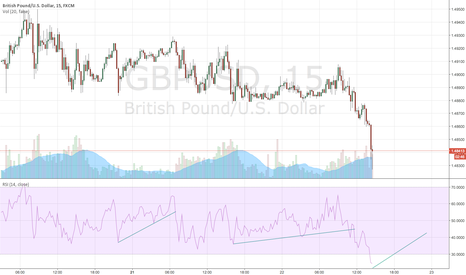 GBPUSD: GOING SHORT ON GBP/USD - SHORT TERM