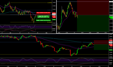 AUDNZD: AUDNZD Last kiss method