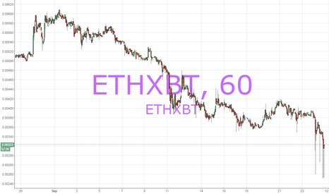 ETHXBT: The Parasitic Contract