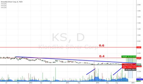 KS: Klondike again?