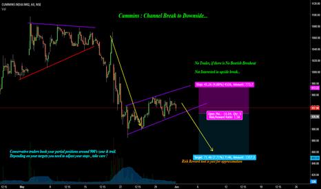 cumminsind cummins channel breakdown to downside - Best Currency Trader