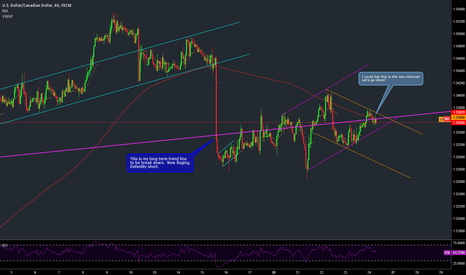 USDCAD: $USDCAD short there
