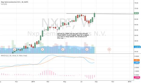 NXPI: NXPI running on iPhone 6