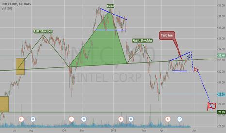 INTC: Intel