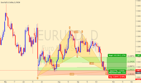 EURUSD: EURUSD, bullish bat pattern