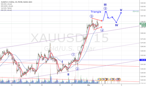 XAUUSD: Current structure is incomplete... but close.