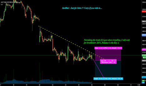 JUSTDIAL: JustDial : Just for Intra or to carry ?!