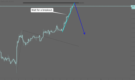 XAGUSD: XAGUSD: Almost completed an AB=CD pattern