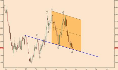 COPPER: Copper, Ready For Take Off