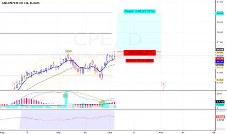CPE: CPE - Long - Swing