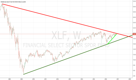 XLF: XLF time 2 short