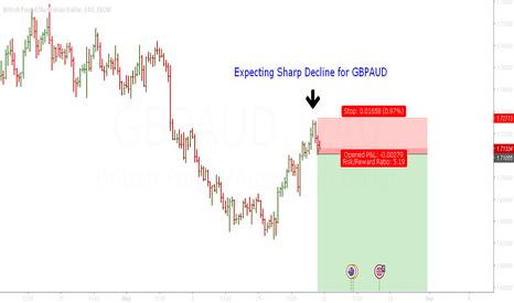 GBPAUD: Expecting Sharp Decline for GBPAUD