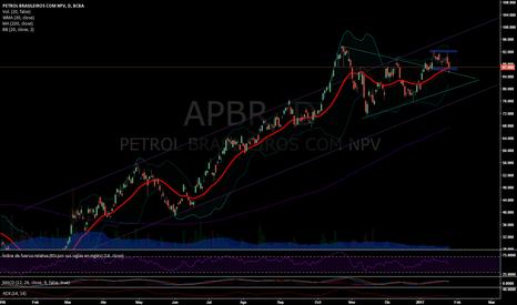 APBR: APBR ... en acumulación?