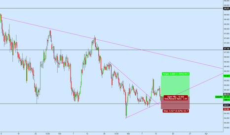 CADJPY: CADJPY Buy Position as Price Bounces from Support Trendline