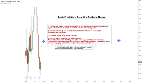 GREK: Game Theory Prediction for Greece.