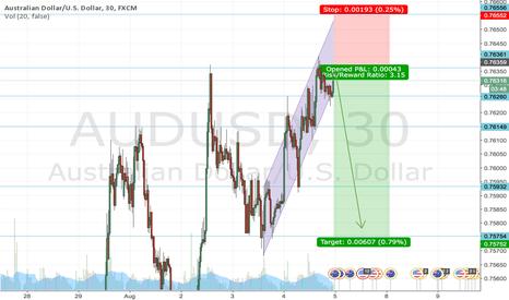 AUDUSD: AUDUSD Statements on Monetary Policy – 2016