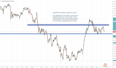 USDJPY: massive short positions