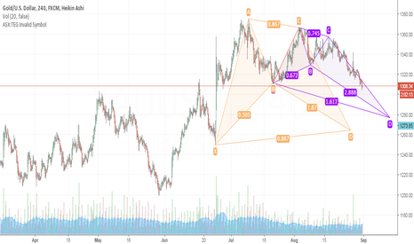 XAUUSD: Bullish Bat or Bullish Crab