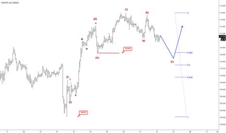 USDJPY: Elliott Wave Analysis: USDJPY Trading In A Temporary Correction