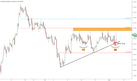GBPUSD: GBP/USD Accelerates higher on weak ADP report