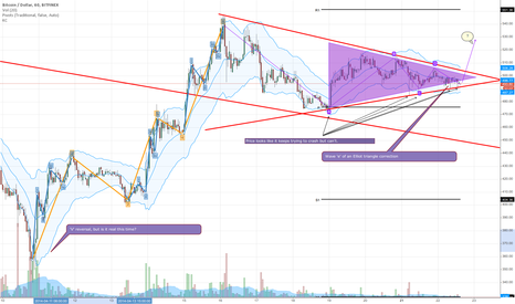 BTCUSD: Another Attempt at Elliots