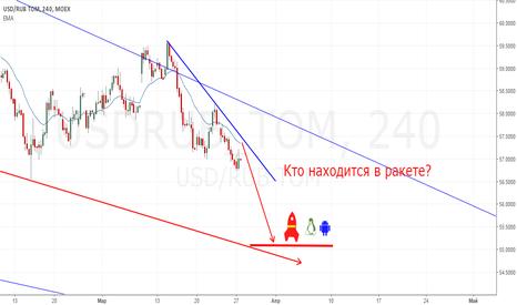 USDRUB_TOM: Единственное укрепление рубля