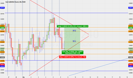 EURGBP: EUR/GBP Bullish Movement