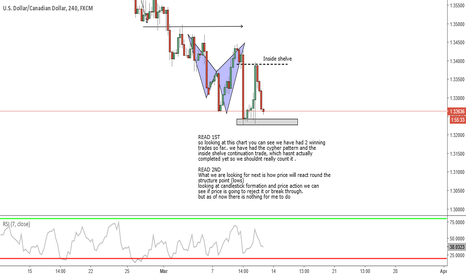 USDCAD: USDCAD TIME TO SIT ON HANDS