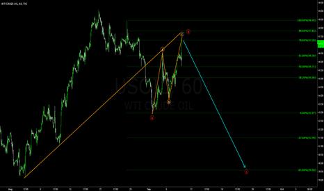 USOIL: Short oil now