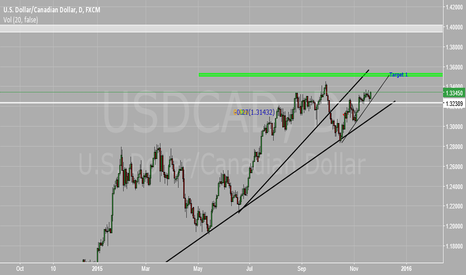 USDCAD: USDCAD LONG, FIRST TARGET 1.3600